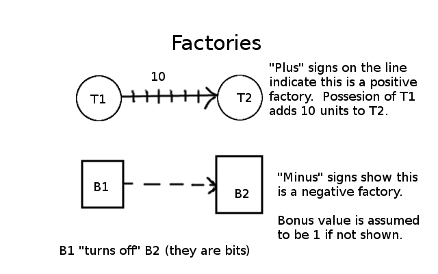 WGML-Factories.png